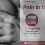 Research Proves Americans Are in Pain